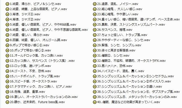 【月に憑かれたピエロ 同人】著作権フリーBGM集vol.38主張の弱い、シンプルなBGM、BGS集40曲